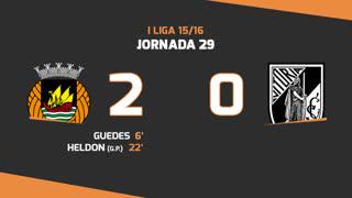 Liga NOS (29ªJ): Resumo Rio Ave FC 2-0 Vitória SC