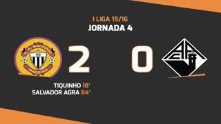 I Liga (4ªJ): Resumo CD Nacional 2-0 A. Académica