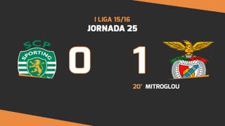 I Liga (25ªJ): Resumo Sporting CP 0-1 SL Benfica