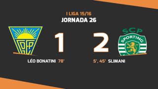 I Liga (26ªJ): Resumo Estoril Praia 1-2 Sporting CP