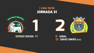 I Liga (31ªJ): Resumo Marítimo M. 1-2 FC Arouca