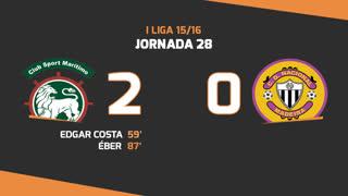 I Liga (28ªJ): Resumo Marítimo M. 2-0 CD Nacional