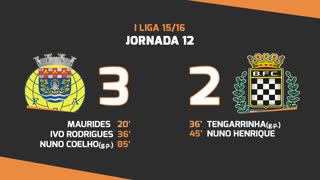 I Liga (12ªJ): Resumo FC Arouca 3-2 Boavista FC