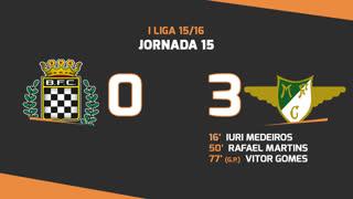 I Liga (15ªJ): Resumo Boavista FC 0-3 Moreirense FC