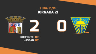 I Liga (21ªJ): Resumo SC Braga 2-0 Estoril Praia