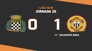 I Liga (25ªJ): Resumo Boavista FC 0-1 CD Nacional
