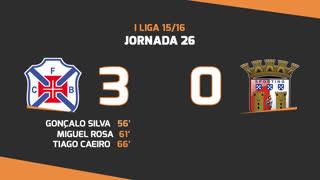Liga NOS (26ªJ): Resumo Os Belenenses 3-0 SC Braga