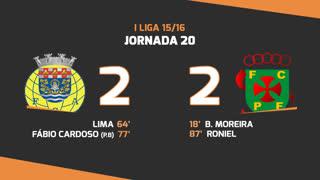 Liga NOS (20ªJ): Resumo FC Arouca 2-2 FC P.Ferreira