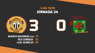 I Liga (24ªJ): Resumo CD Nacional 3-0 FC P.Ferreira