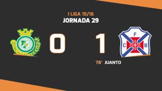Liga NOS (29ªJ): Resumo Vitória FC 0-1 Belenenses