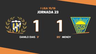 I Liga (23ªJ): Resumo U. Madeira 1-1 Estoril Praia
