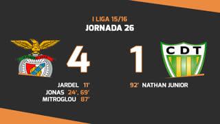 I Liga (26ªJ): Resumo SL Benfica 4-1 CD Tondela
