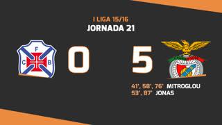 I Liga (21ªJ): Resumo Belenenses 0-5 SL Benfica