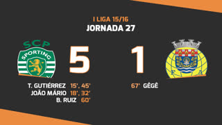 I Liga (27ªJ): Resumo Sporting CP 5-1 FC Arouca