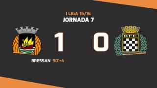 Liga NOS (7ªJ): Resumo Rio Ave FC 1-0 Boavista FC
