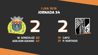 Liga NOS (34ªJ): Resumo FC Arouca 2-2 Vitória SC