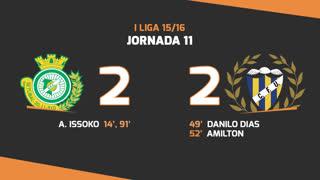 I Liga (11ªJ): Resumo Vitória FC 2-2 U. Madeira