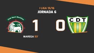 I Liga (6ªJ): Resumo Marítimo M. 1-0 CD Tondela
