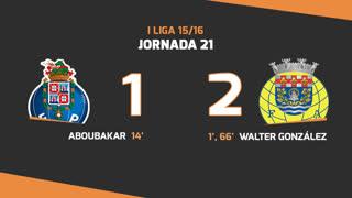 Liga NOS (21ªJ): Resumo FC Porto 1-2 FC Arouca