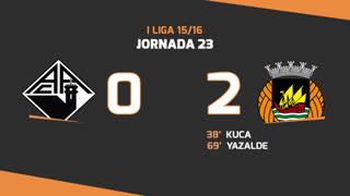 I Liga (23ªJ): Resumo A. Académica 0-2 Rio Ave FC