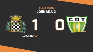 I Liga (2ªJ): Resumo Boavista FC 1-0 CD Tondela