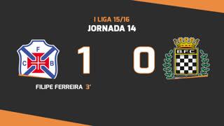 I Liga (14ªJ): Resumo Belenenses 1-0 Boavista FC
