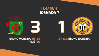 I Liga (7ªJ): Resumo FC P.Ferreira 3-1 CD Nacional