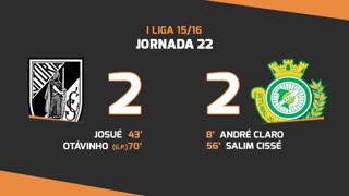 I Liga (22ªJ): Resumo Vitória SC 2-2 Vitória FC