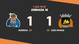 I Liga (16ªJ): Resumo FC Porto 1-1 Rio Ave FC