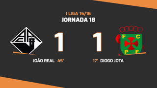 I Liga (18ªJ): Resumo A. Académica 1-1 FC P.Ferreira