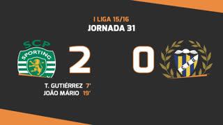 I Liga (31ªJ): Resumo Sporting CP 2-0 U. Madeira
