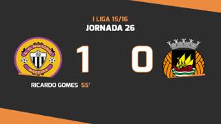 I Liga (26ªJ): Resumo CD Nacional 1-0 Rio Ave FC