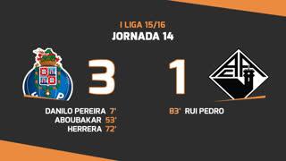 I Liga (14ªJ): Resumo FC Porto 3-1 A. Académica