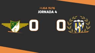 Liga NOS (4ªJ): Resumo Moreirense FC 0-0 U. Madeira