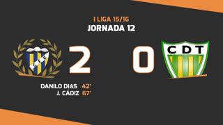 Liga NOS (12ªJ): Resumo U. Madeira 2-0 CD Tondela