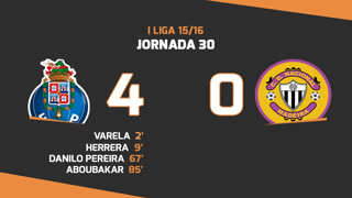 I Liga (30ªJ): Resumo FC Porto 4-0 CD Nacional