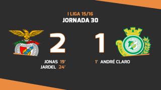 Liga NOS (30ªJ): Resumo SL Benfica 2-1 Vitória FC