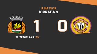 I Liga (9ªJ): Resumo Rio Ave FC 1-0 CD Nacional