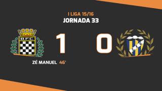 I Liga (33ªJ): Resumo Boavista FC 1-0 U. Madeira