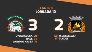 I Liga (10ªJ): Resumo Marítimo M. 3-2 Rio Ave FC