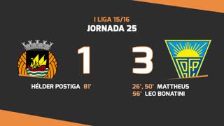 I Liga (25ªJ): Resumo Rio Ave FC 1-3 Estoril Praia