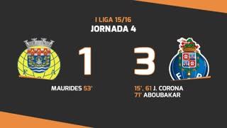 I Liga (4ªJ): Resumo FC Arouca 1-3 FC Porto