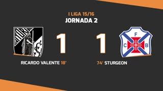 I Liga (2ªJ): Resumo Vitória SC 1-1 Belenenses