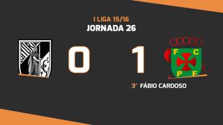 I Liga (26ªJ): Resumo Vitória SC 0-1 FC P.Ferreira