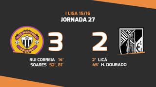 I Liga (27ªJ): Resumo CD Nacional 3-2 Vitória SC