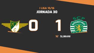 I Liga (30ªJ): Resumo Moreirense FC 0-1 Sporting CP