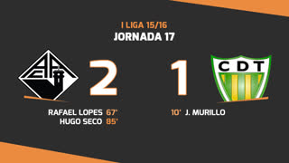 I Liga (17ªJ): Resumo A. Académica 2-1 CD Tondela