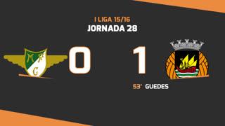 I Liga (28ªJ): Resumo Moreirense FC 0-1 Rio Ave FC