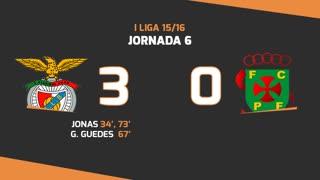I Liga (6ªJ): Resumo SL Benfica 3-0 FC P.Ferreira
