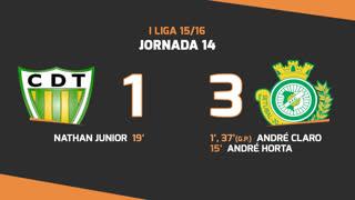 I Liga (14ªJ): Resumo CD Tondela 1-3 Vitória FC